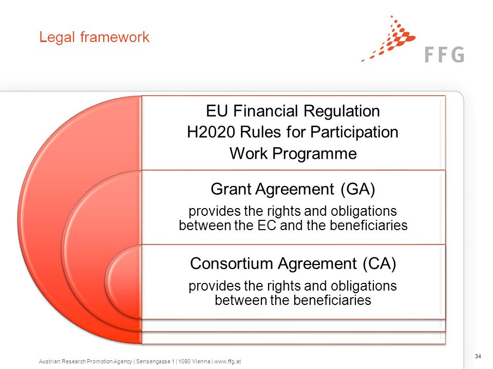 Grant Agreement http://ec.europa.eu/research/participants/portal/desktop/en/funding/reference_docs.html.