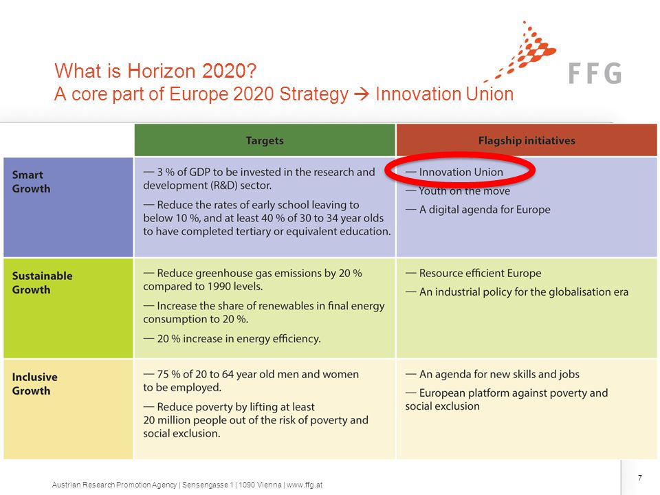 A €80 billion research and innovation funding programme (2014-2020)