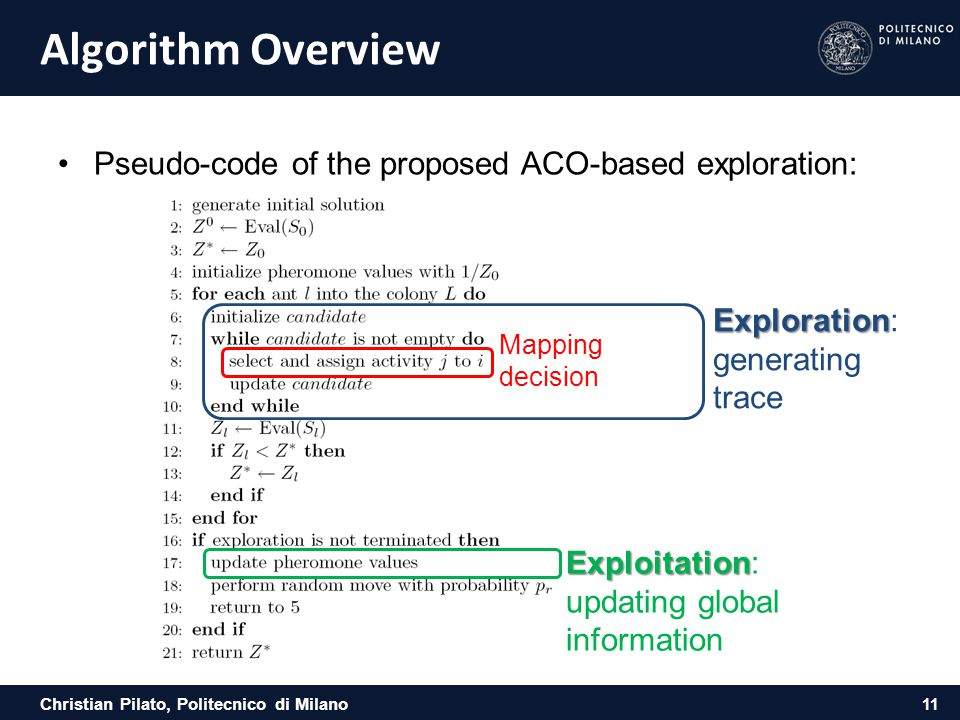 Algorithm Overview Pseudo-code of the proposed ACO-based exploration: