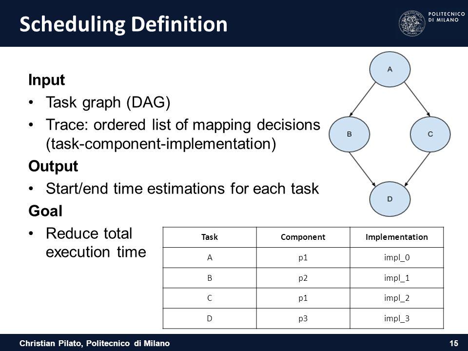 Scheduling Definition