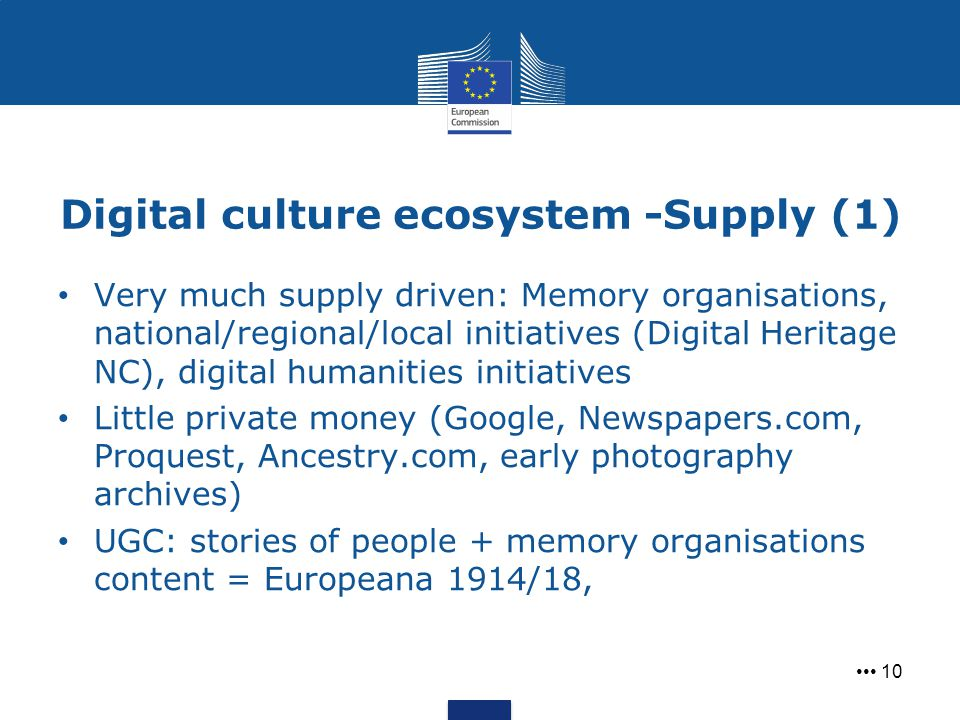 Digital culture ecosystem -Supply (1)
