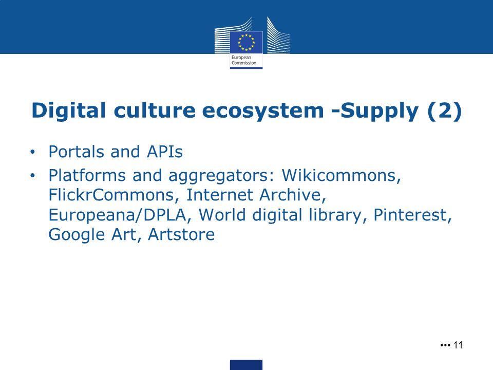 Digital culture ecosystem -Supply (2)