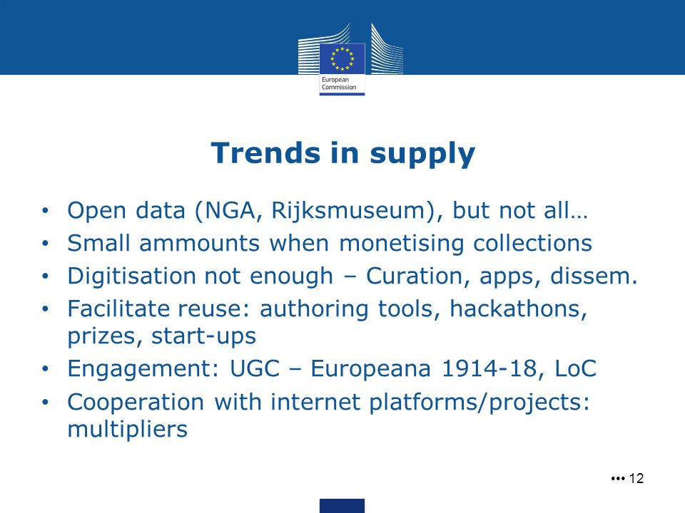 Trends in supply Open data (NGA, Rijksmuseum), but not all…