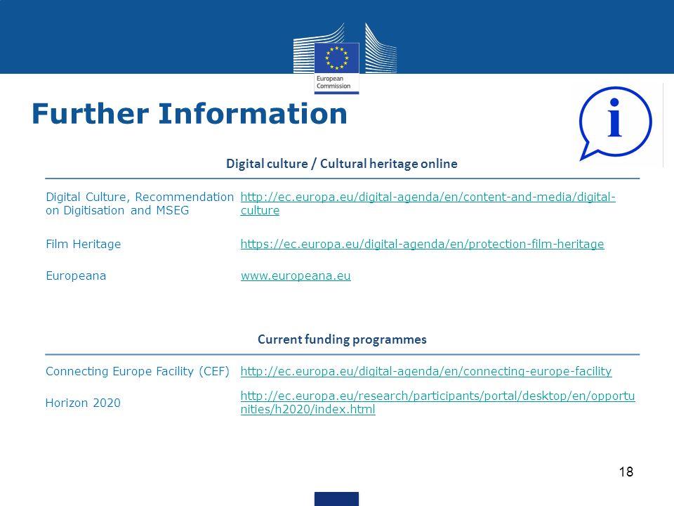Digital culture / Cultural heritage online Current funding programmes