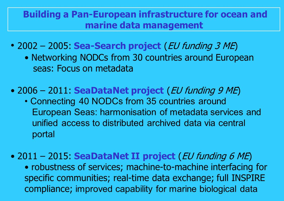 2002 – 2005: Sea-Search project (EU funding 3 ME)