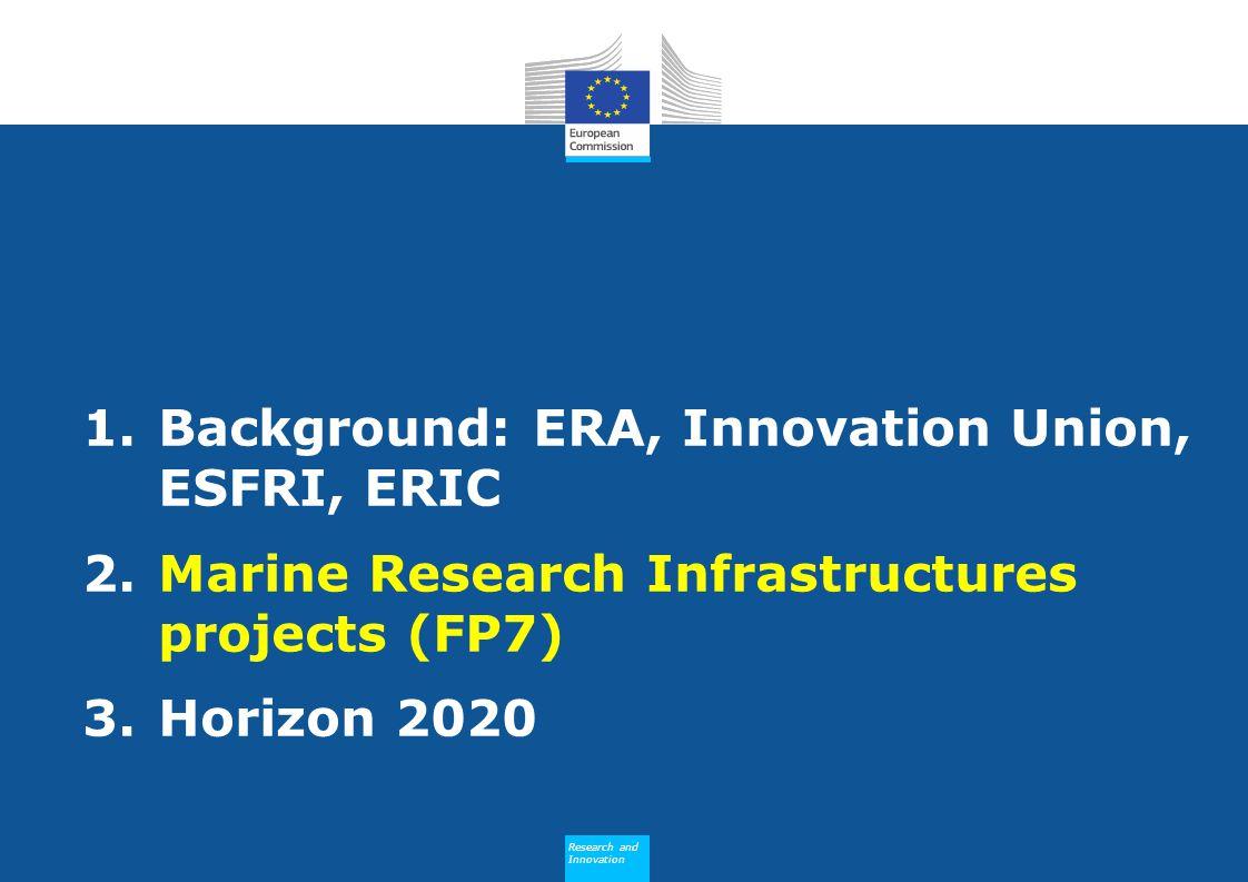 Background: ERA, Innovation Union, ESFRI, ERIC