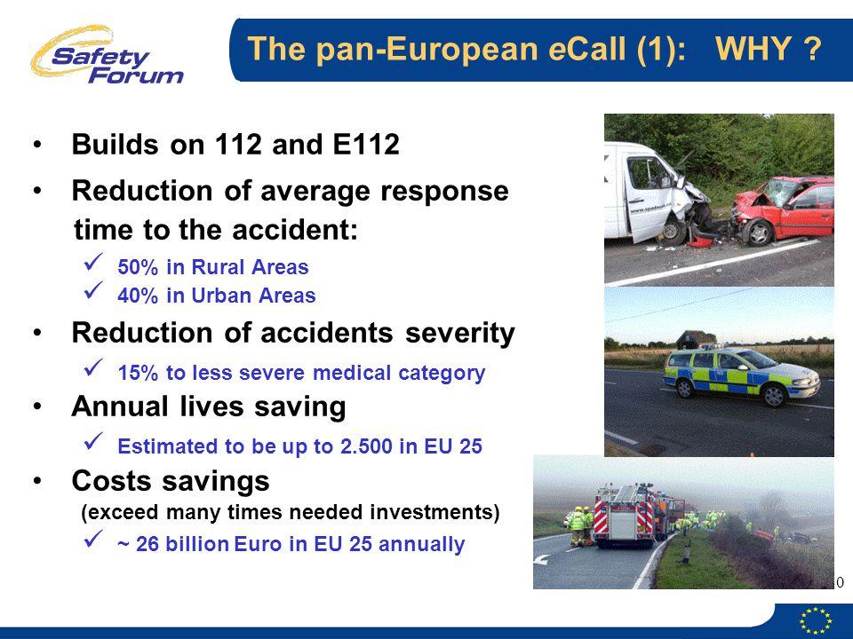 The pan-European eCall (1): WHY