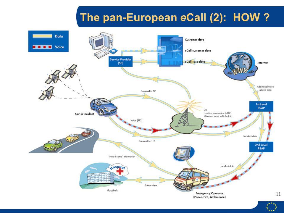The pan-European eCall (2): HOW
