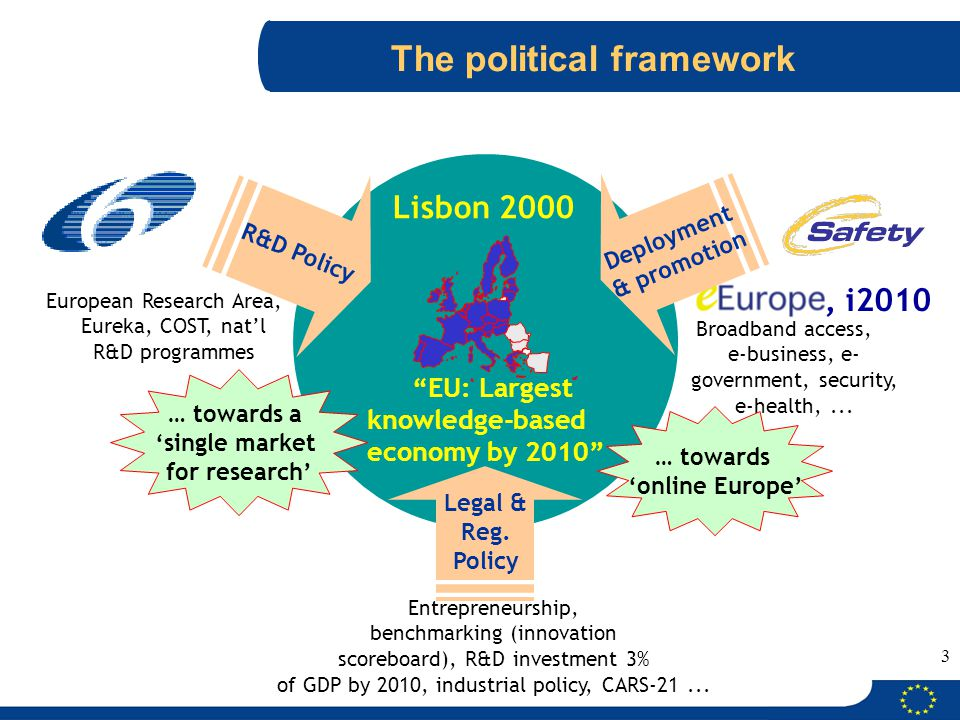 The political framework