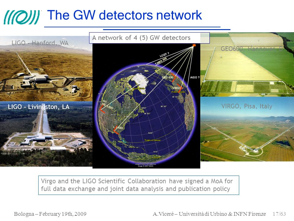 The GW detectors network