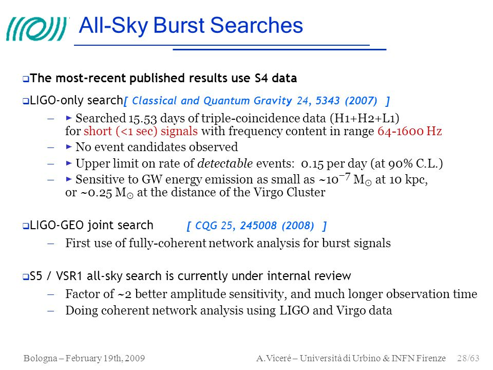 All-Sky Burst Searches