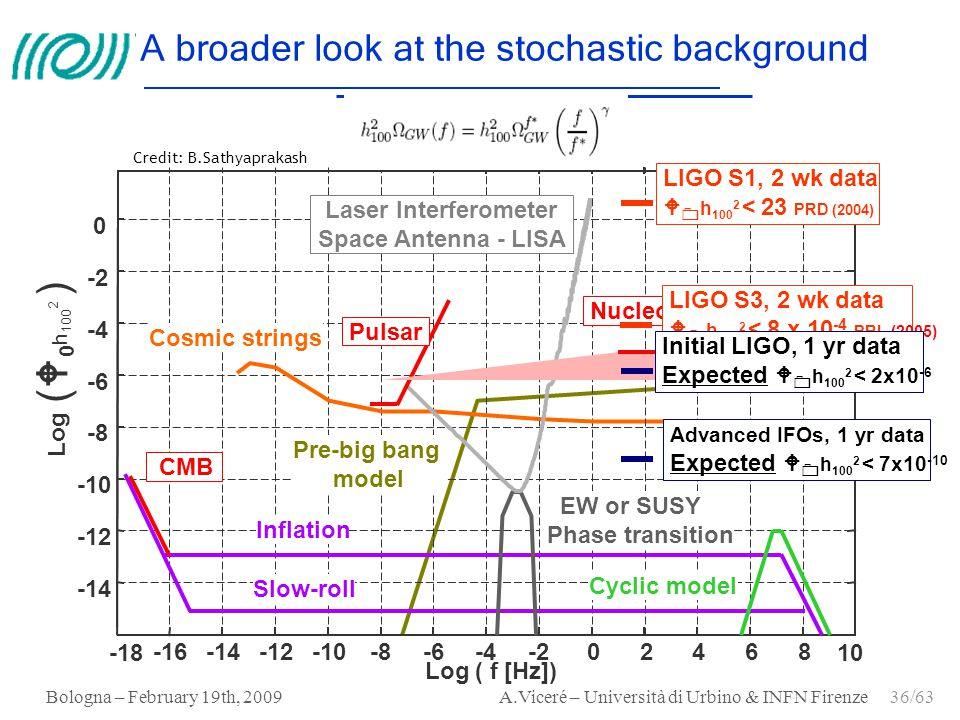 A broader look at the stochastic background