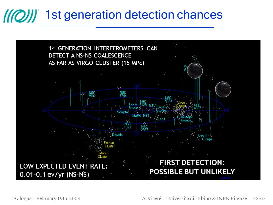 1st generation detection chances