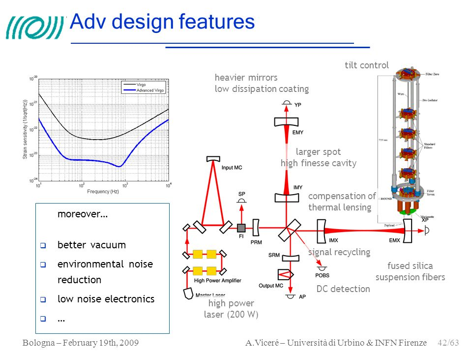 Adv design features better vacuum environmental noise reduction
