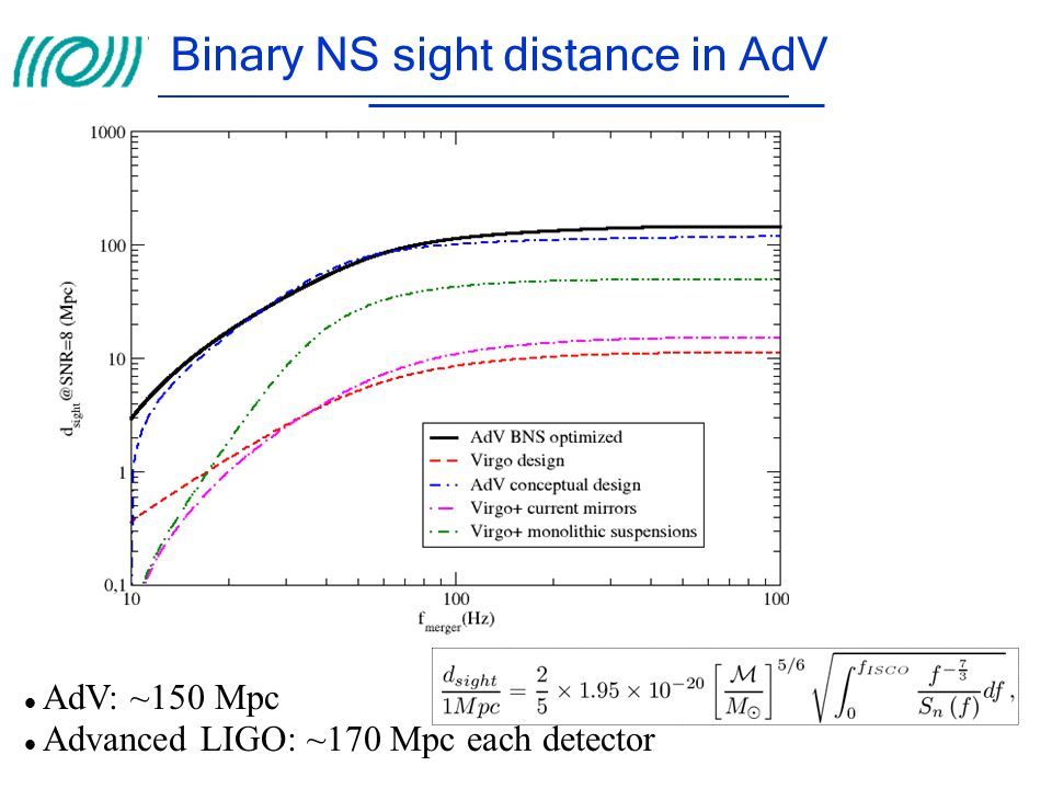 Binary NS sight distance in AdV