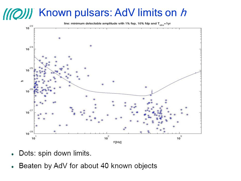 Known pulsars: AdV limits on h