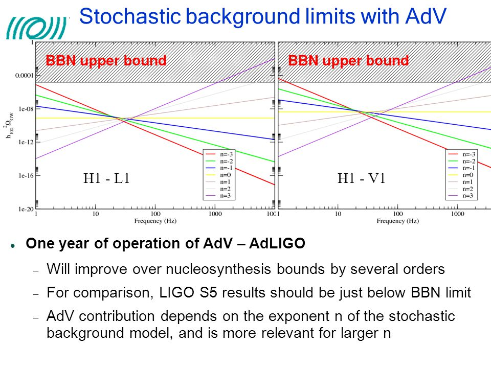Stochastic background limits with AdV