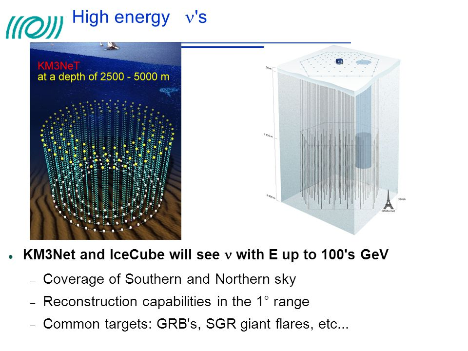 High energy  s KM3Net and IceCube will see  with E up to 100 s GeV