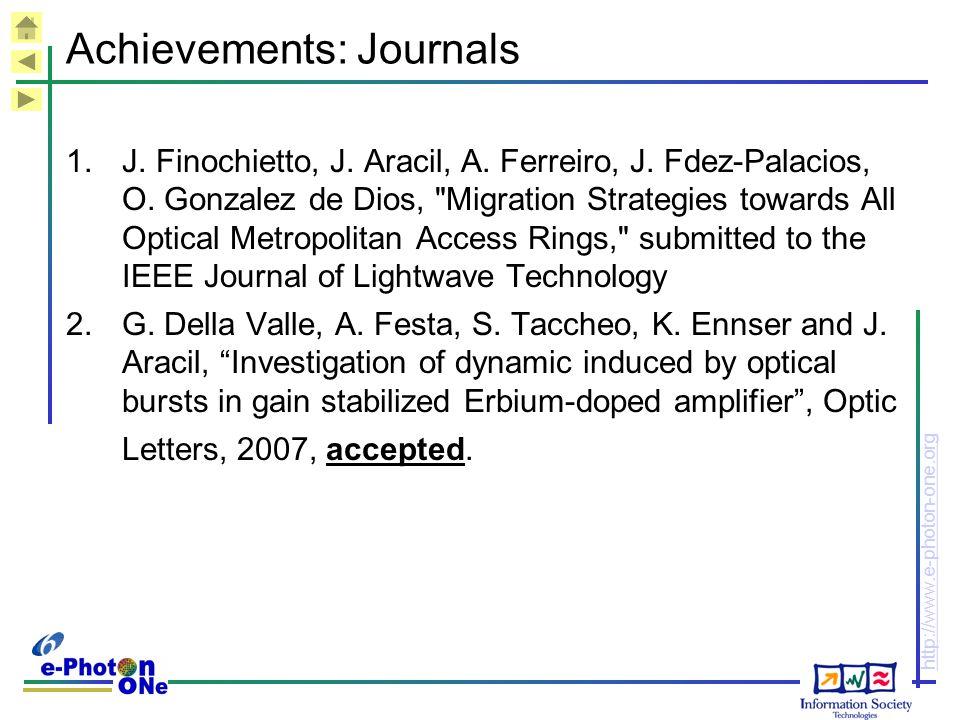 Achievements: Journals