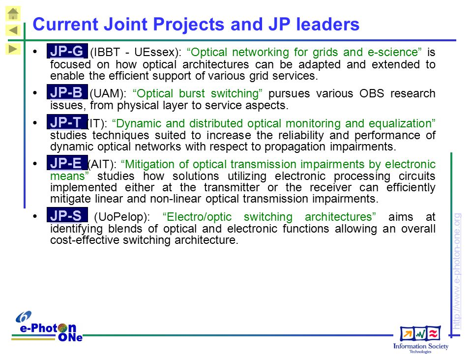 Current Joint Projects and JP leaders