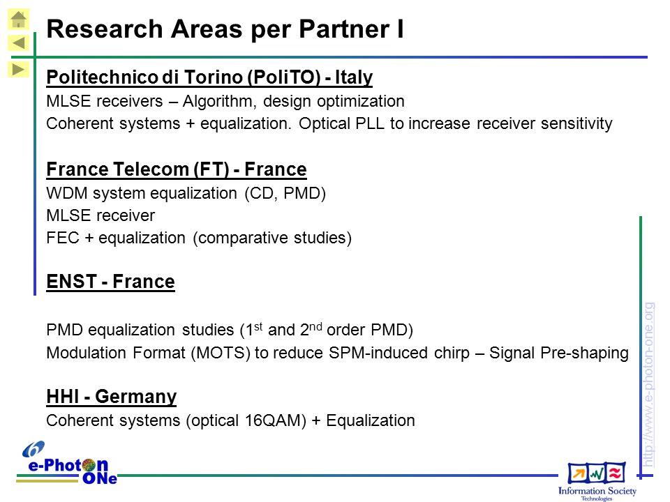Research Areas per Partner I