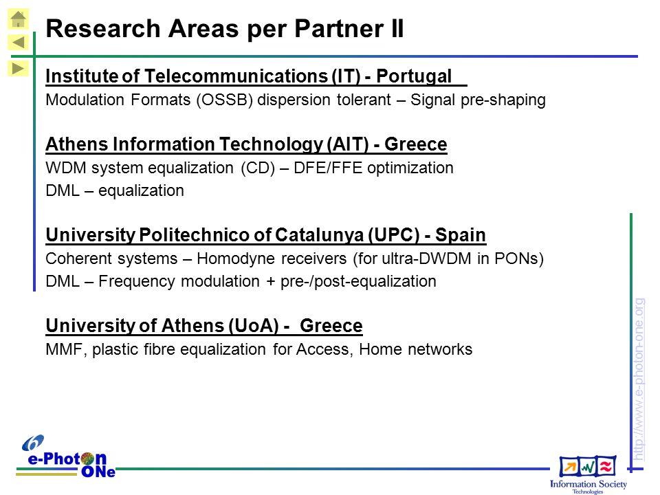 Research Areas per Partner II