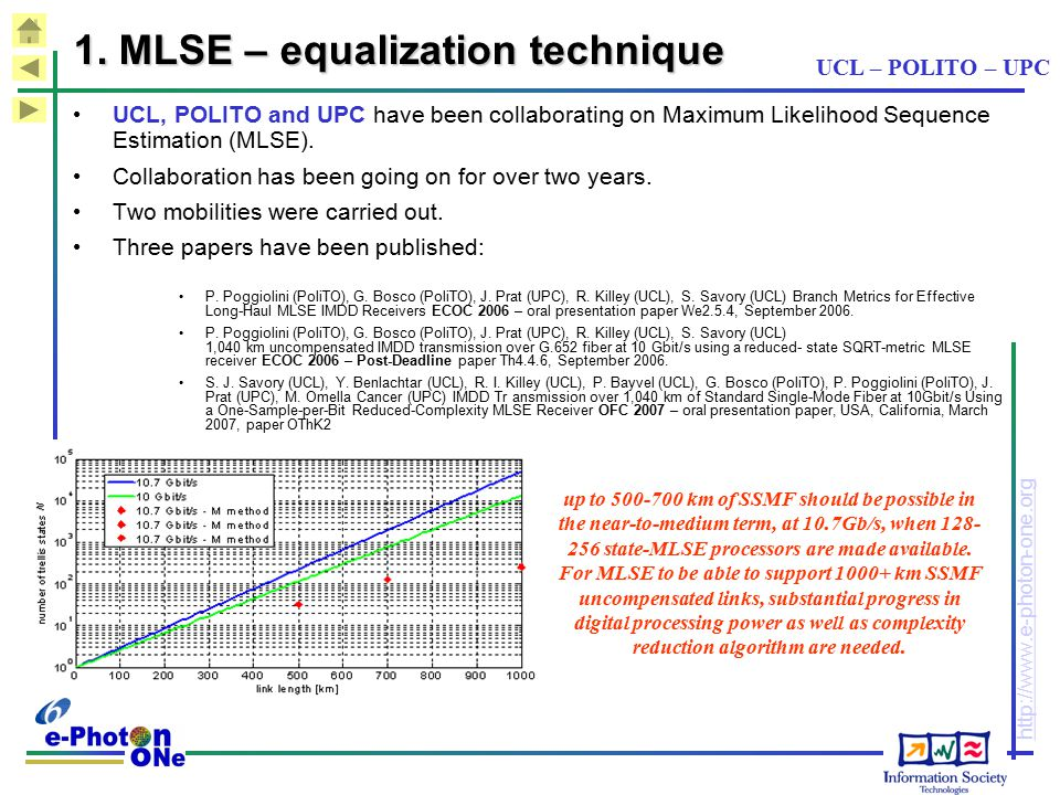1. MLSE – equalization technique