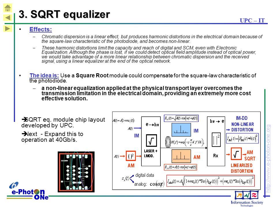 3. SQRT equalizer UPC – IT Effects: