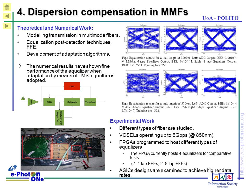 4. Dispersion compensation in MMFs