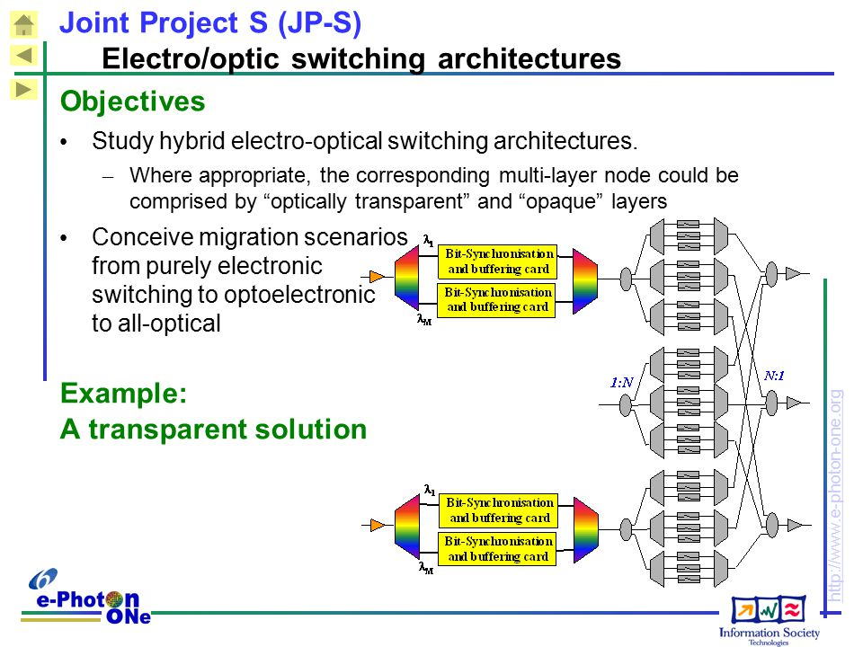 Joint Project S (JP-S) Electro/optic switching architectures