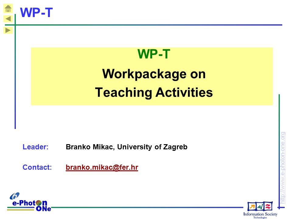 Workpackage on Teaching Activities