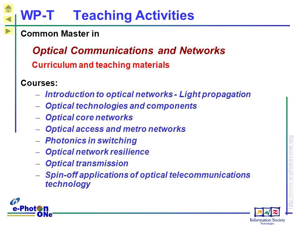WP-T Teaching Activities