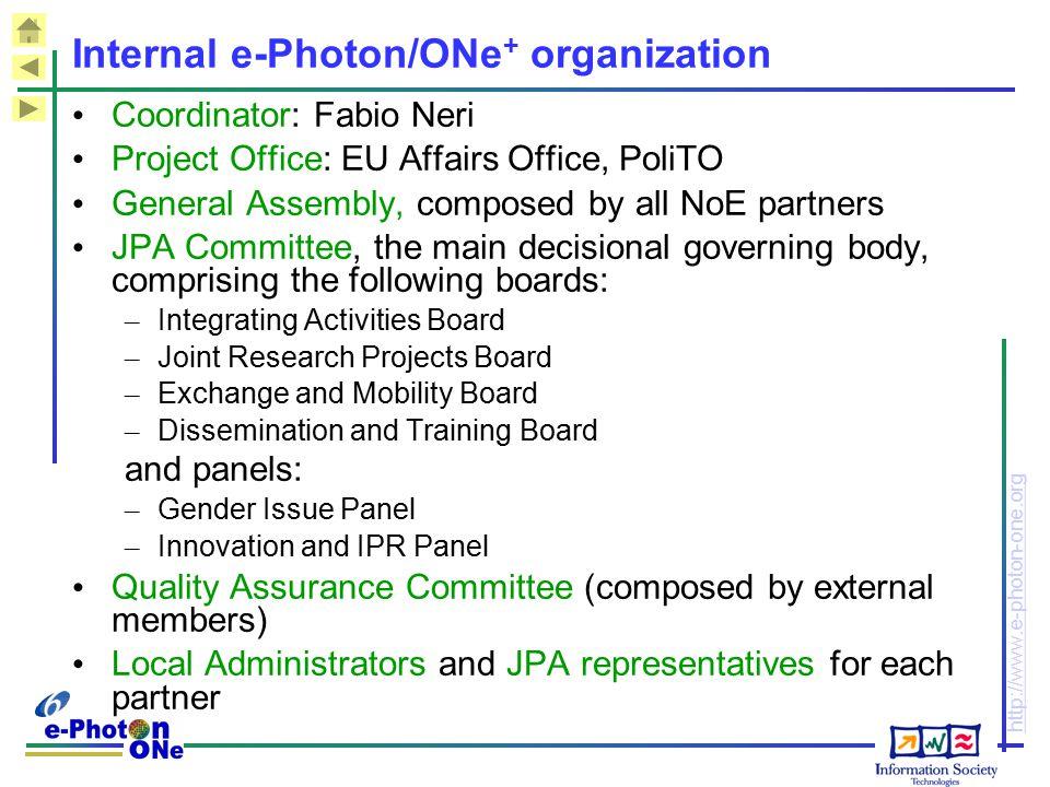 Internal e-Photon/ONe+ organization