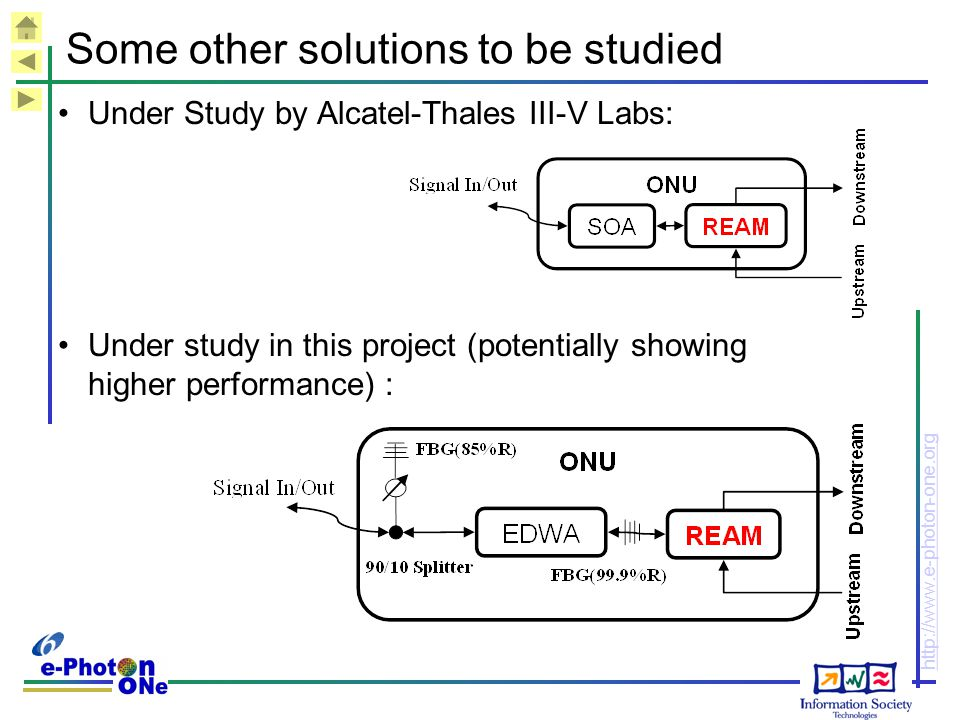 Some other solutions to be studied