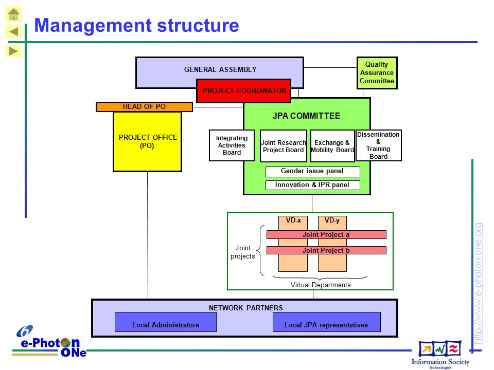 Management structure JPA COMMITTEE GENERAL ASSEMBLY Quality