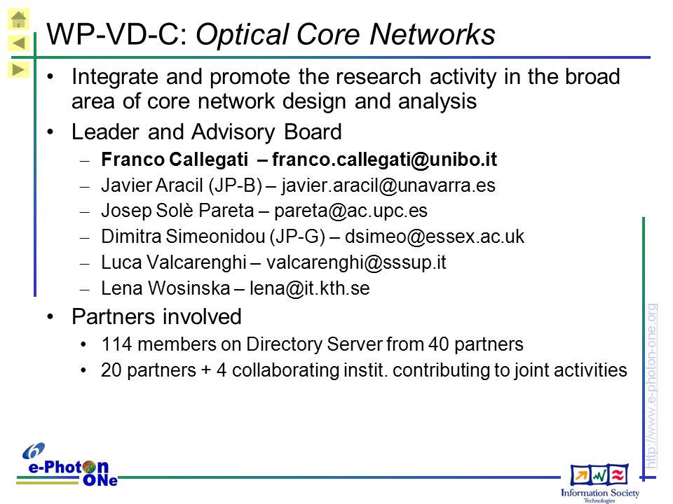 WP-VD-C: Optical Core Networks