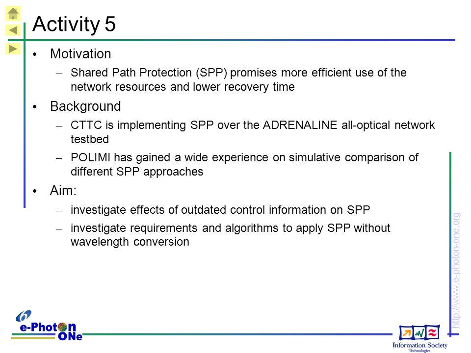Activity 5 Motivation Background Aim: