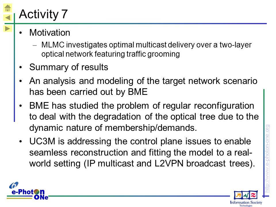 Activity 7 Motivation Summary of results