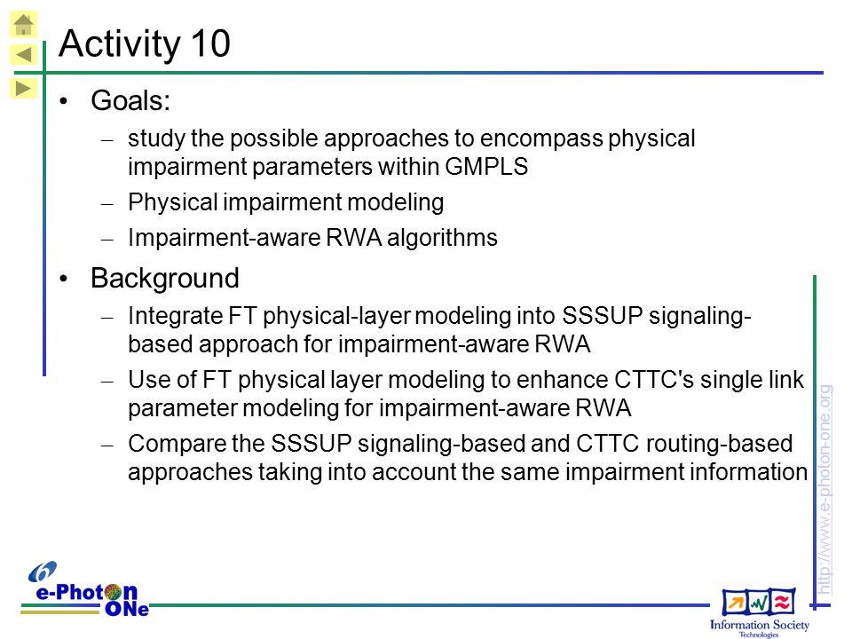 Activity 10 Goals: Background