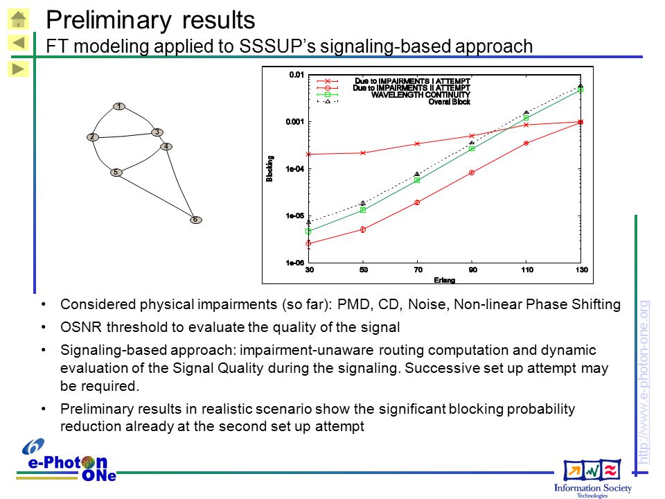 Preliminary results FT modeling applied to SSSUP's signaling-based approach