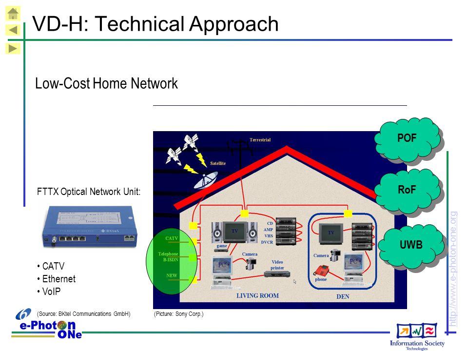 VD-H: Technical Approach