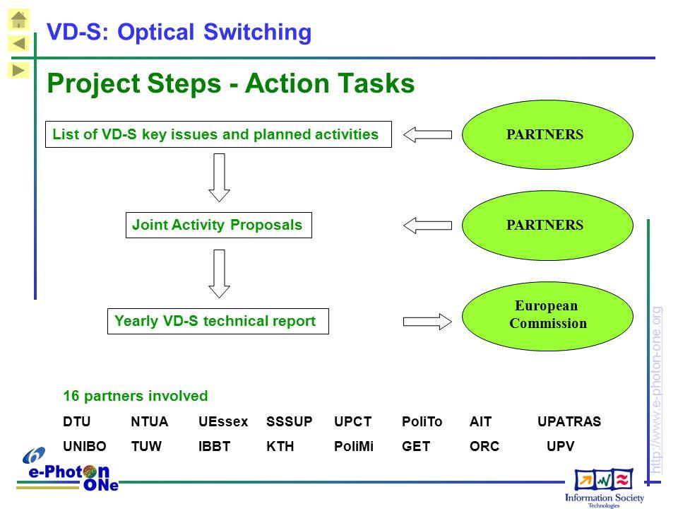 Project Steps - Action Tasks