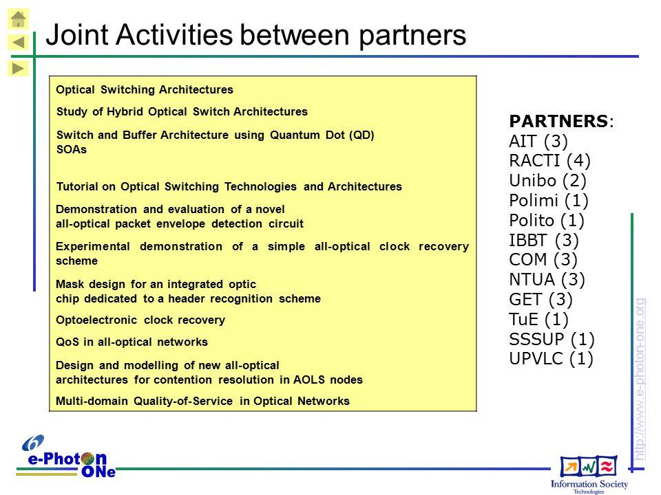 Joint Activities between partners