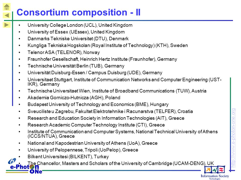 Consortium composition - II