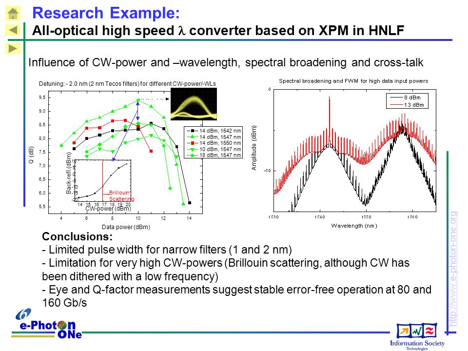 Research Example: All-optical high speed  converter based on XPM in HNLF