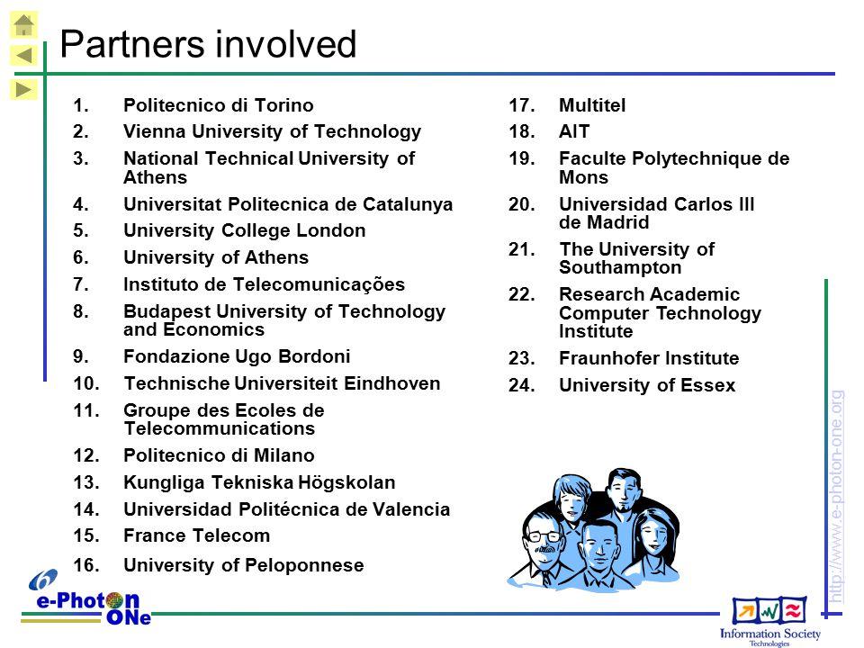 Partners involved Politecnico di Torino