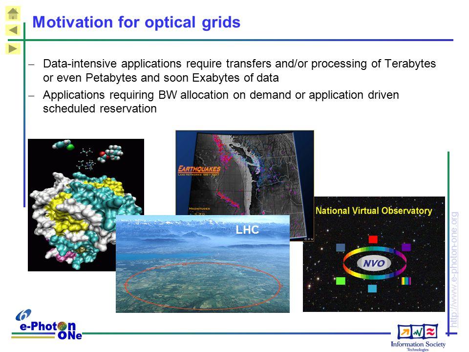 Motivation for optical grids