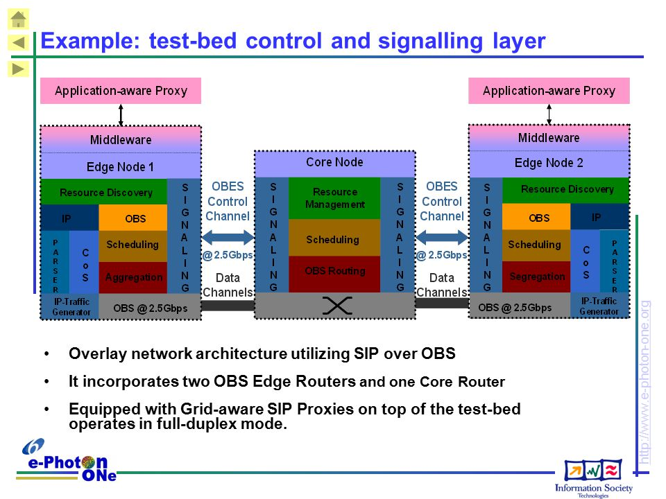 Example: test-bed control and signalling layer
