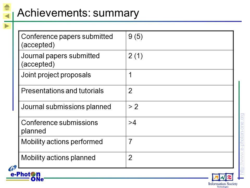 Achievements: summary