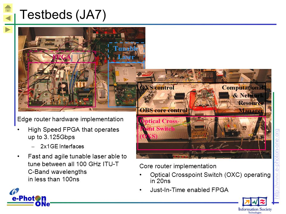Testbeds (JA7) Edge router hardware implementation